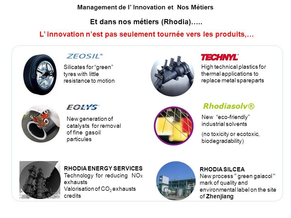 Et dans nos métiers (Rhodia)….. Silicates for green tyres with little resistance to motion High technical plastics for thermal applications to replace