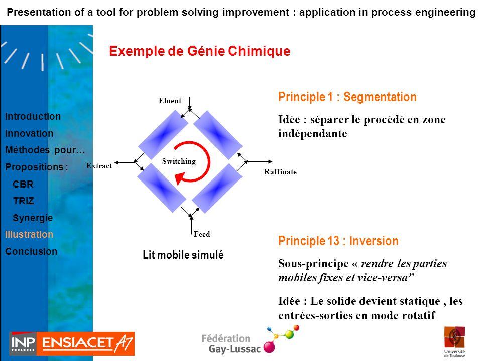 Presentation of a tool for problem solving improvement : application in process engineering Exemple de Génie Chimique Principle 1 : Segmentation Idée