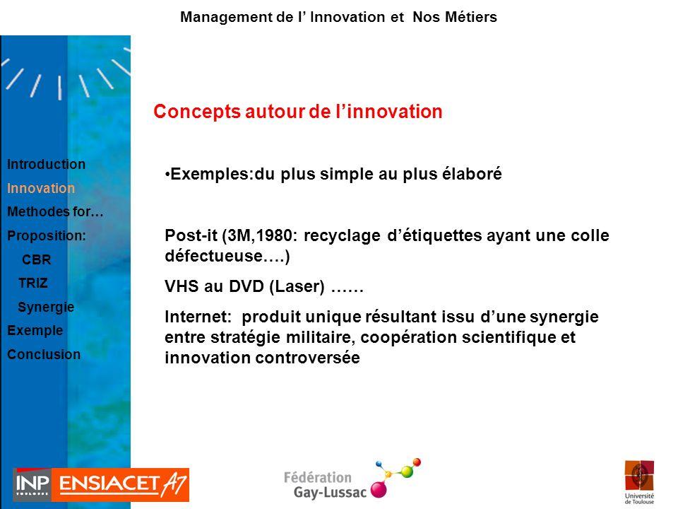 Questions ? Merçi de votre attention Management de l innovation et nos métiers