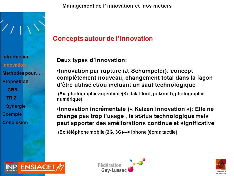 Concepts généraux sur l innovation L innovation change la société: « Creative disrupting break » (J.
