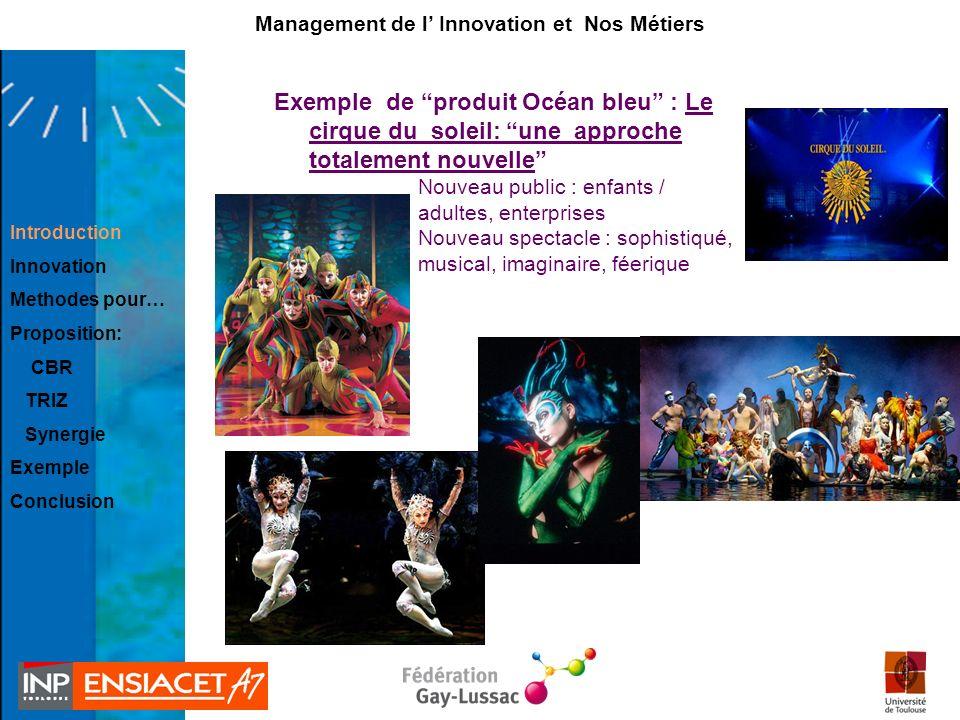 Introduction Innovation Methodes pour… Proposition: CBR TRIZ Synergie Exemple Conclusion Management de l Innovation et Nos Métiers Exemple de produit