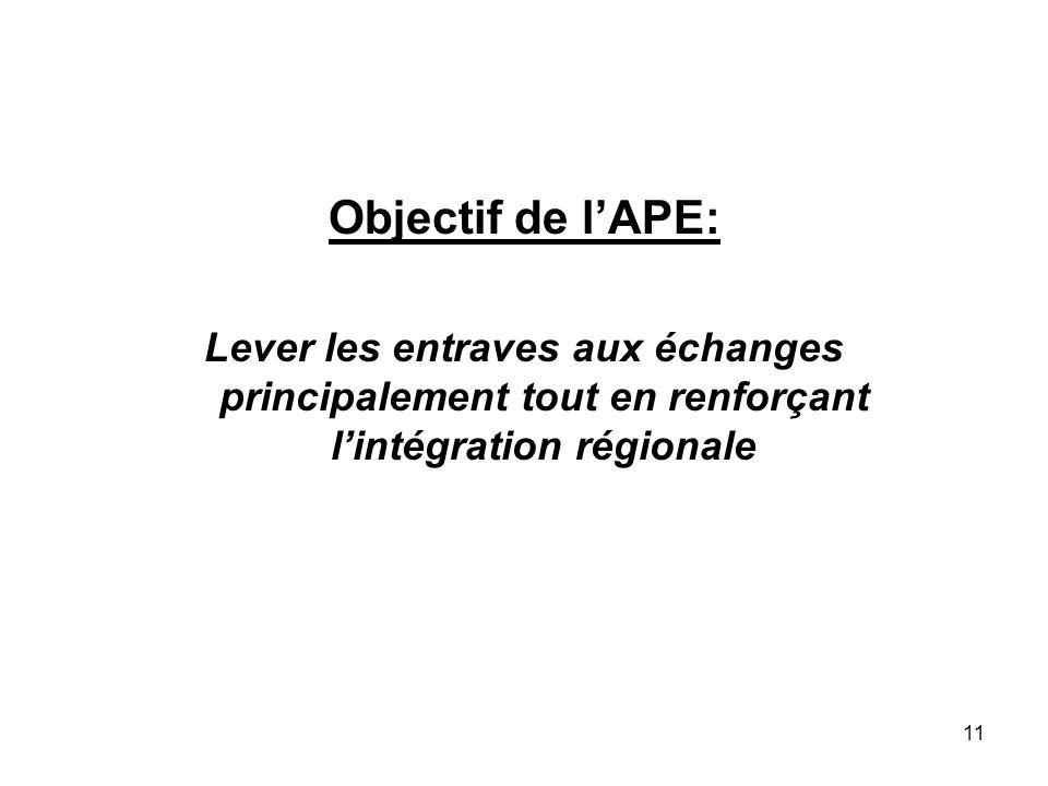 11 Objectif de lAPE: Lever les entraves aux échanges principalement tout en renforçant lintégration régionale