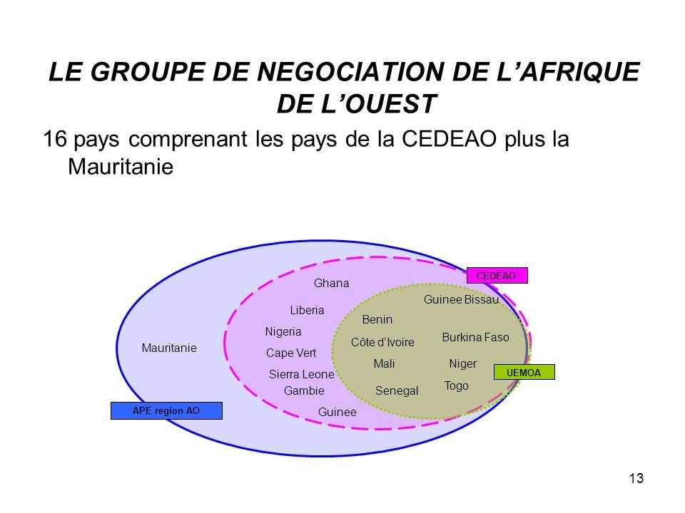13 LE GROUPE DE NEGOCIATION DE LAFRIQUE DE LOUEST 16 pays comprenant les pays de la CEDEAO plus la Mauritanie APE region AO UEMOA Guinee Gambie Maurit