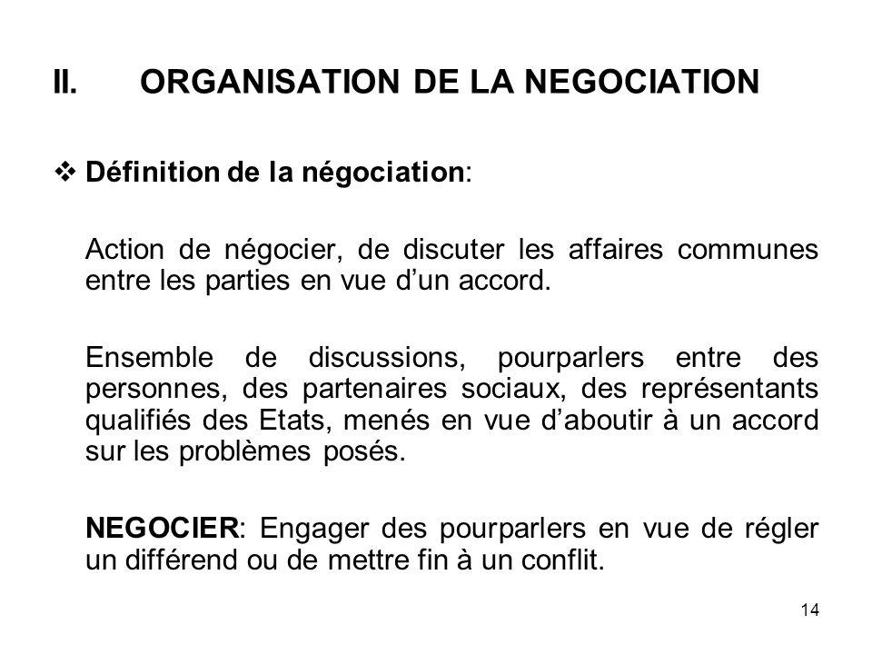 14 II.ORGANISATION DE LA NEGOCIATION Définition de la négociation: Action de négocier, de discuter les affaires communes entre les parties en vue dun