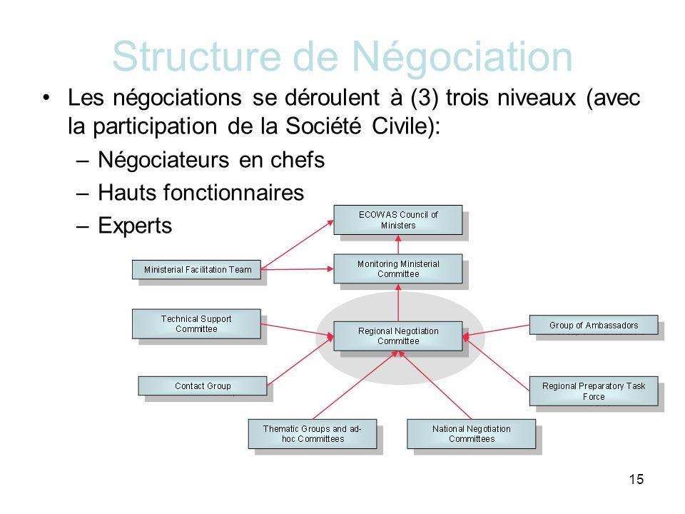 15 Structure de Négociation Les négociations se déroulent à (3) trois niveaux (avec la participation de la Société Civile): –Négociateurs en chefs –Ha
