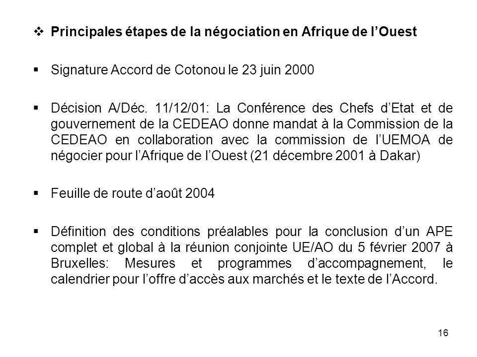 16 Principales étapes de la négociation en Afrique de lOuest Signature Accord de Cotonou le 23 juin 2000 Décision A/Déc. 11/12/01: La Conférence des C