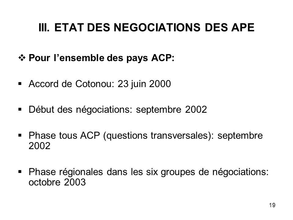19 III. ETAT DES NEGOCIATIONS DES APE Pour lensemble des pays ACP: Accord de Cotonou: 23 juin 2000 Début des négociations: septembre 2002 Phase tous A