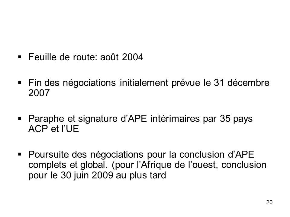 20 Feuille de route: août 2004 Fin des négociations initialement prévue le 31 décembre 2007 Paraphe et signature dAPE intérimaires par 35 pays ACP et