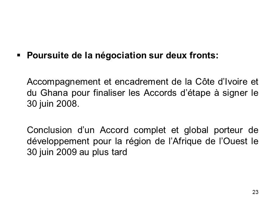 23 Poursuite de la négociation sur deux fronts: Accompagnement et encadrement de la Côte dIvoire et du Ghana pour finaliser les Accords détape à signe
