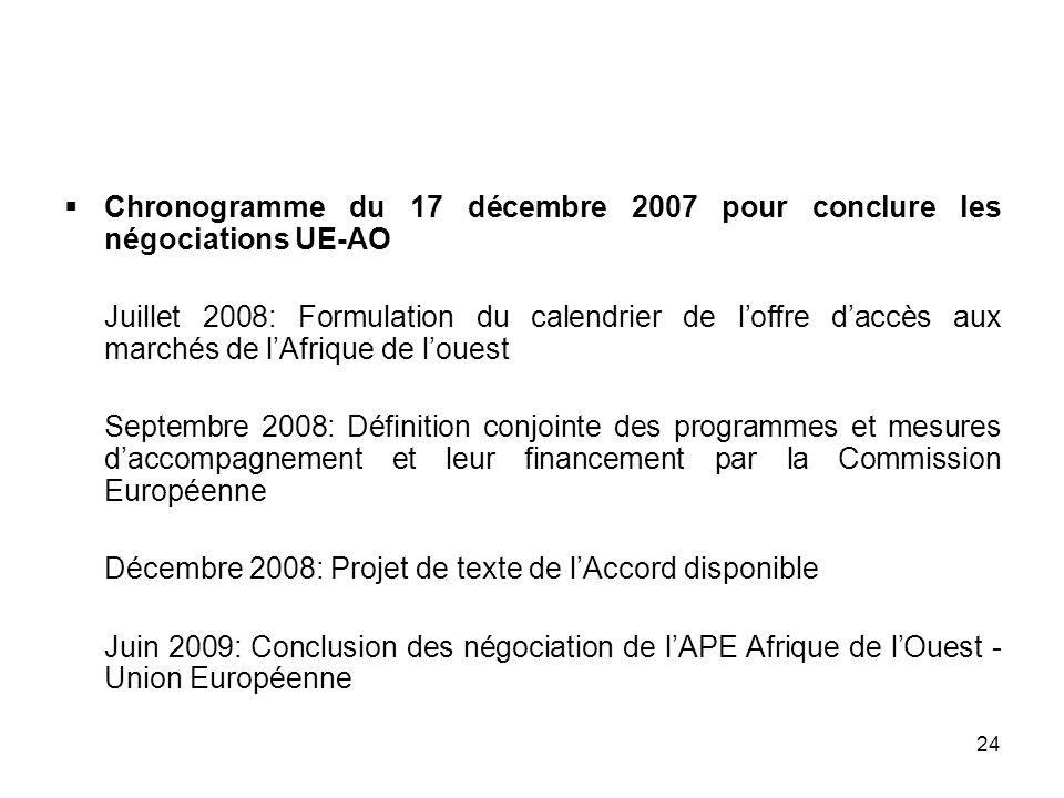 24 Chronogramme du 17 décembre 2007 pour conclure les négociations UE-AO Juillet 2008: Formulation du calendrier de loffre daccès aux marchés de lAfri