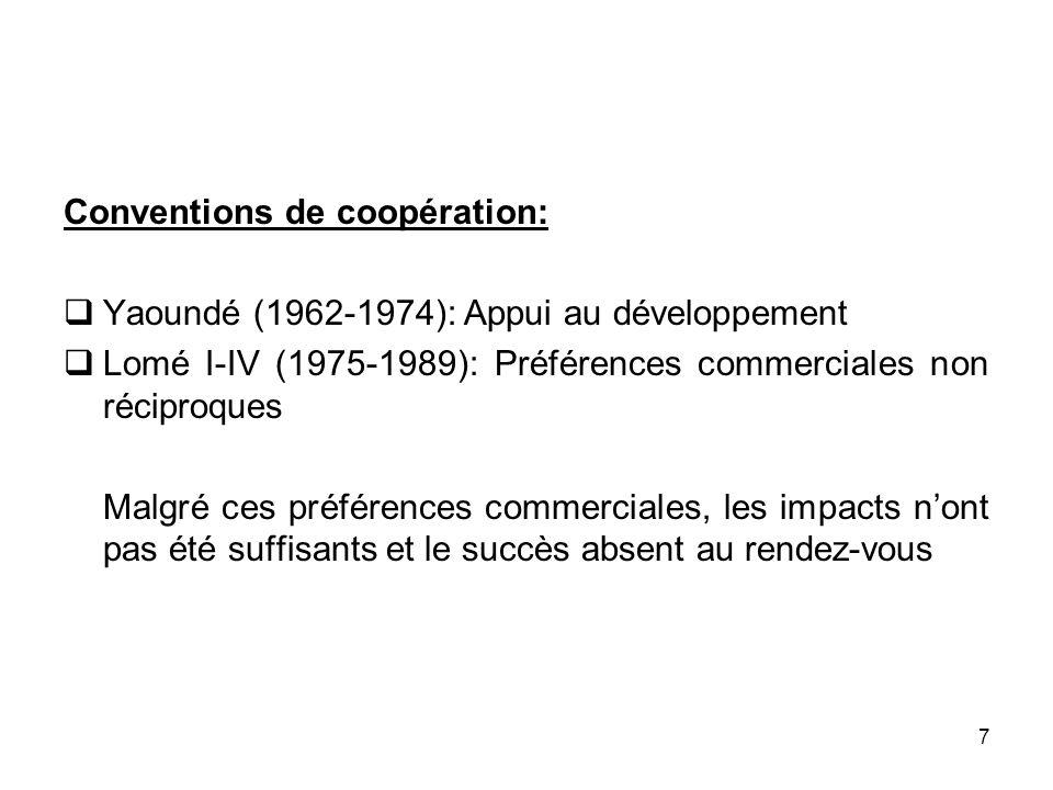 7 Conventions de coopération: Yaoundé (1962-1974): Appui au développement Lomé I-IV (1975-1989): Préférences commerciales non réciproques Malgré ces p