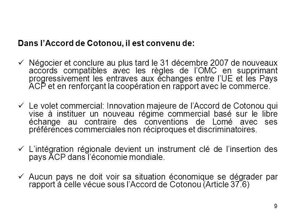 20 Feuille de route: août 2004 Fin des négociations initialement prévue le 31 décembre 2007 Paraphe et signature dAPE intérimaires par 35 pays ACP et lUE Poursuite des négociations pour la conclusion dAPE complets et global.