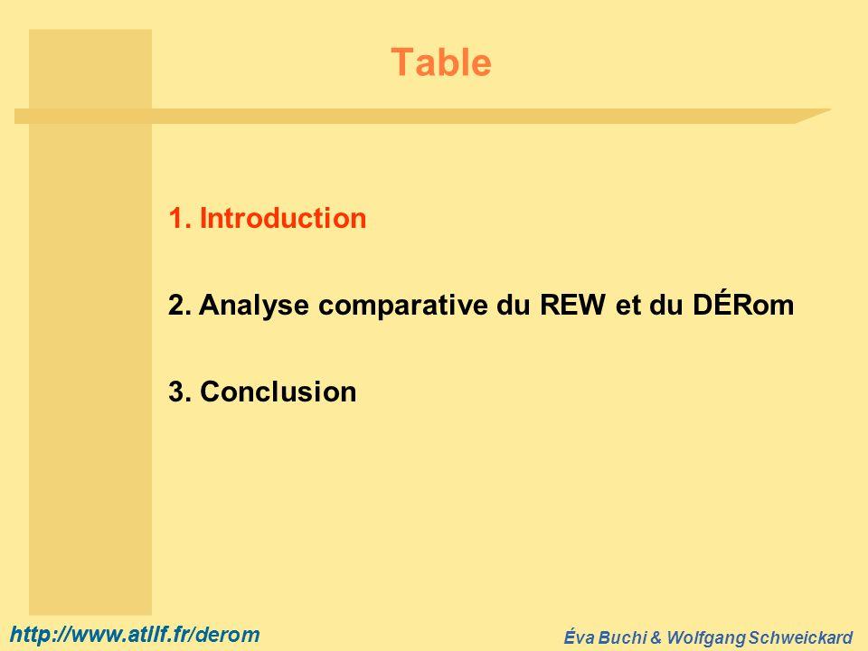 http://www.atilf.fr Éva Buchi & Wolfgang Schweickard http://www.atilf.fr/derom Table 1. Introduction 2. Analyse comparative du REW et du DÉRom 3. Conc