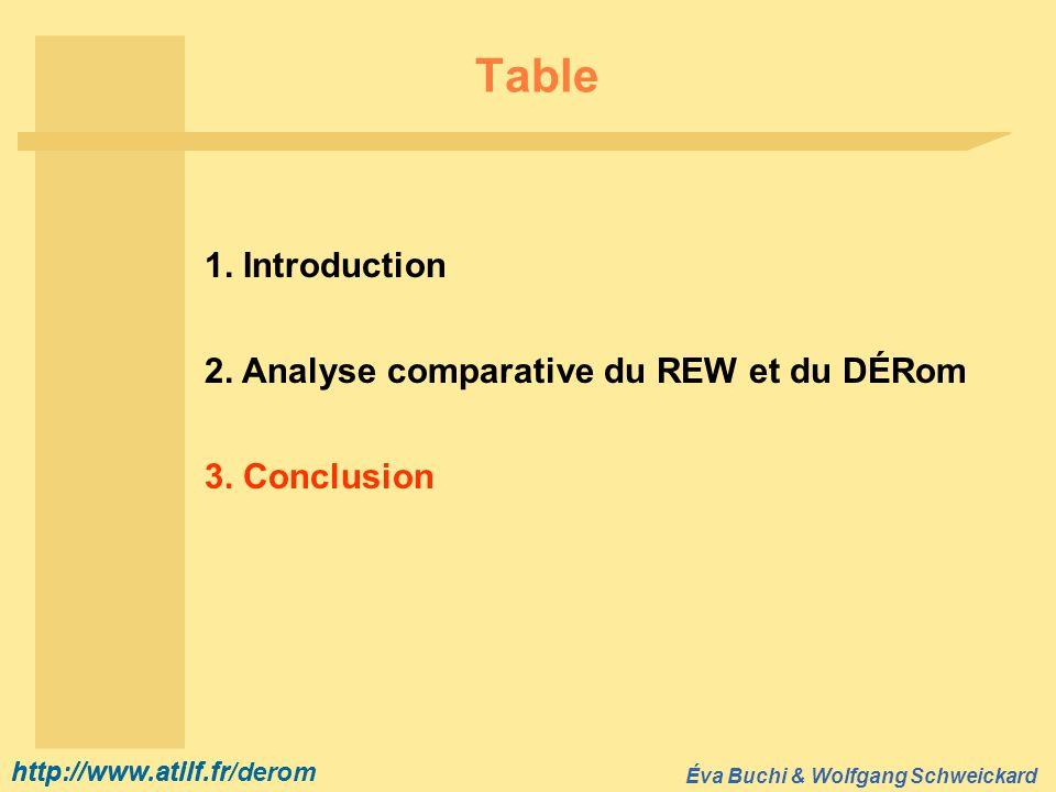 http://www.atilf.fr Éva Buchi & Wolfgang Schweickard http://www.atilf.fr/derom Table 2. Analyse comparative du REW et du DÉRom 3. Conclusion 1. Introd