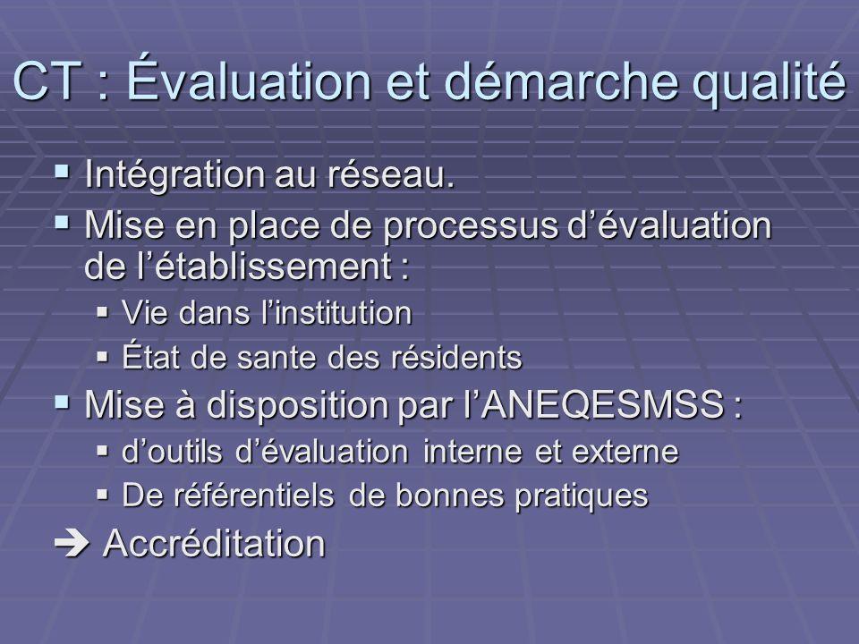 CT : Évaluation et démarche qualité Intégration au réseau.