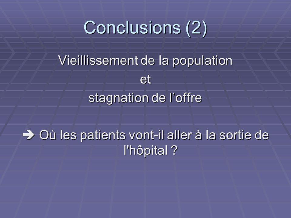 Conclusions (2) Vieillissement de la population et stagnation de loffre Où les patients vont-il aller à la sortie de l hôpital .