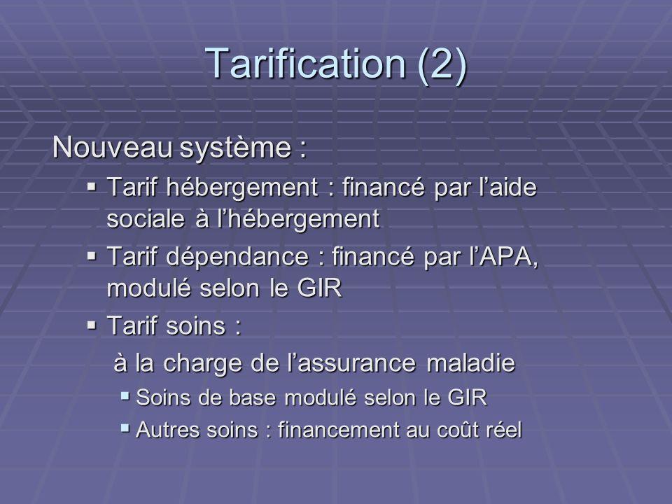 Tarification (2) Nouveau système : Tarif hébergement : financé par laide sociale à lhébergement Tarif hébergement : financé par laide sociale à lhébergement Tarif dépendance : financé par lAPA, modulé selon le GIR Tarif dépendance : financé par lAPA, modulé selon le GIR Tarif soins : Tarif soins : à la charge de lassurance maladie à la charge de lassurance maladie Soins de base modulé selon le GIR Soins de base modulé selon le GIR Autres soins : financement au coût réel Autres soins : financement au coût réel