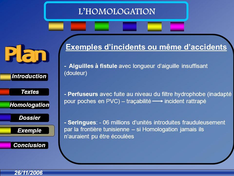 Textes Dossier Introduction Définition Exemple Conclusion LHOMOLOGATION 26/11/2006 Exemples dincidents ou même daccidents - Aiguilles à fistule avec longueur daiguille insuffisant (douleur) - Perfuseurs avec fuite au niveau du filtre hydrophobe (inadapté pour poches en PVC) – traçabilité incident rattrapé - Seringues: - 06 millions dunités introduites frauduleusement par la frontière tunisienne – si Homologation jamais ils nauraient pu être écoulées Homologation