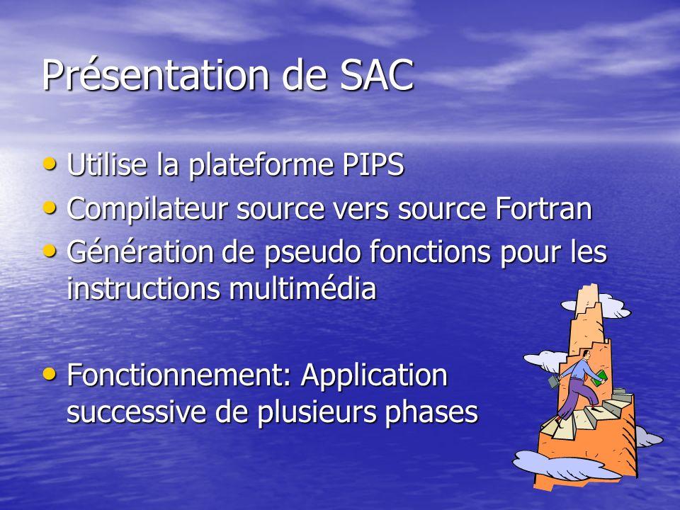 Présentation de SAC Utilise la plateforme PIPS Utilise la plateforme PIPS Compilateur source vers source Fortran Compilateur source vers source Fortra