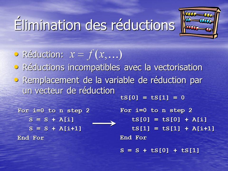 Élimination des réductions Réduction: Réduction: Réductions incompatibles avec la vectorisation Réductions incompatibles avec la vectorisation Remplacement de la variable de réduction par un vecteur de réduction Remplacement de la variable de réduction par un vecteur de réduction For i=0 to n step 2 S = S + A[i] S = S + A[i] S = S + A[i+1] S = S + A[i+1] End For tS[0] = tS[1] = 0 For i=0 to n step 2 tS[0] = tS[0] + A[i] tS[0] = tS[0] + A[i] tS[1] = tS[1] + A[i+1] tS[1] = tS[1] + A[i+1] End For S = S + tS[0] + tS[1]