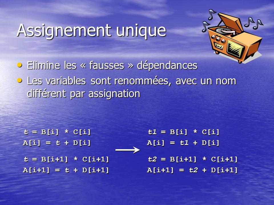 Assignement unique Elimine les « fausses » dépendances Elimine les « fausses » dépendances Les variables sont renommées, avec un nom différent par ass