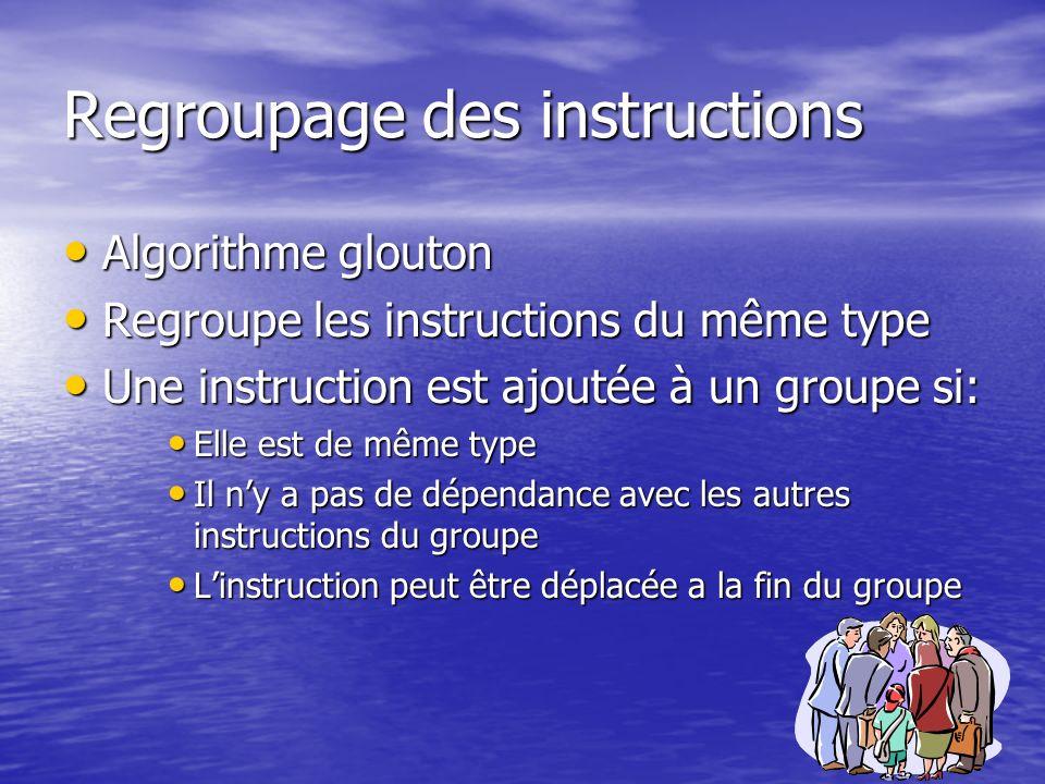 Regroupage des instructions Algorithme glouton Algorithme glouton Regroupe les instructions du même type Regroupe les instructions du même type Une instruction est ajoutée à un groupe si: Une instruction est ajoutée à un groupe si: Elle est de même type Elle est de même type Il ny a pas de dépendance avec les autres instructions du groupe Il ny a pas de dépendance avec les autres instructions du groupe Linstruction peut être déplacée a la fin du groupe Linstruction peut être déplacée a la fin du groupe
