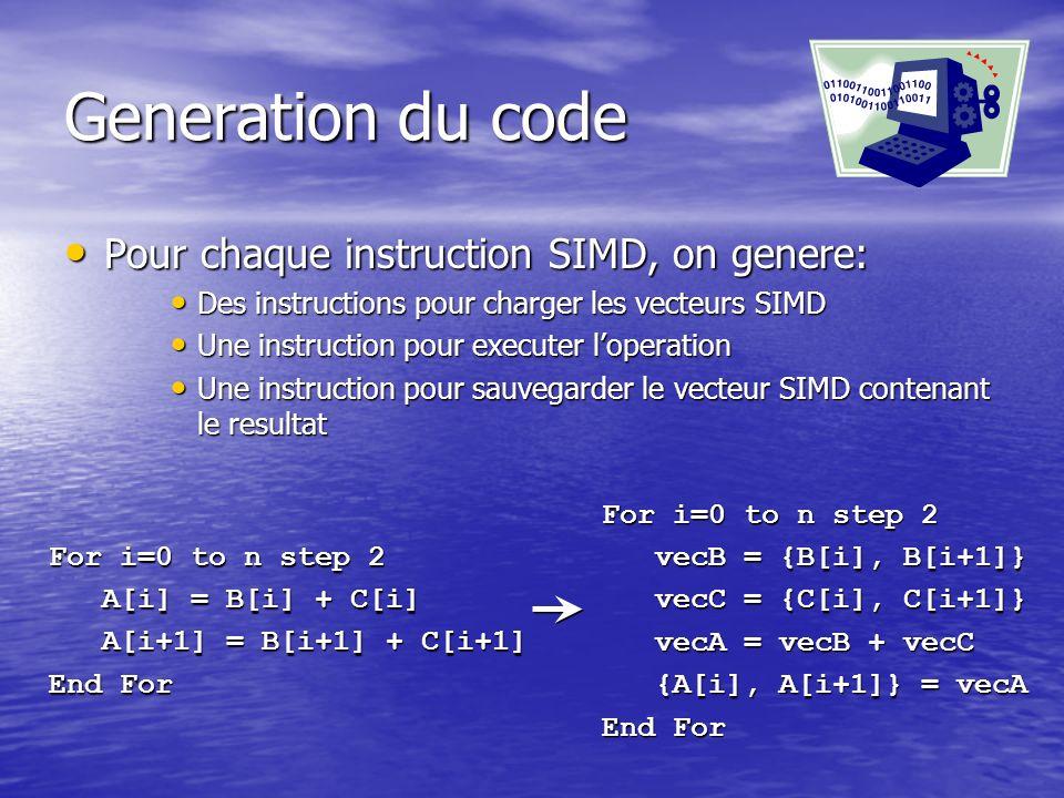 Generation du code Pour chaque instruction SIMD, on genere: Pour chaque instruction SIMD, on genere: Des instructions pour charger les vecteurs SIMD Des instructions pour charger les vecteurs SIMD Une instruction pour executer loperation Une instruction pour executer loperation Une instruction pour sauvegarder le vecteur SIMD contenant le resultat Une instruction pour sauvegarder le vecteur SIMD contenant le resultat For i=0 to n step 2 A[i] = B[i] + C[i] A[i] = B[i] + C[i] A[i+1] = B[i+1] + C[i+1] A[i+1] = B[i+1] + C[i+1] End For For i=0 to n step 2 vecB = {B[i], B[i+1]} vecB = {B[i], B[i+1]} vecC = {C[i], C[i+1]} vecC = {C[i], C[i+1]} vecA = vecB + vecC vecA = vecB + vecC {A[i], A[i+1]} = vecA {A[i], A[i+1]} = vecA End For