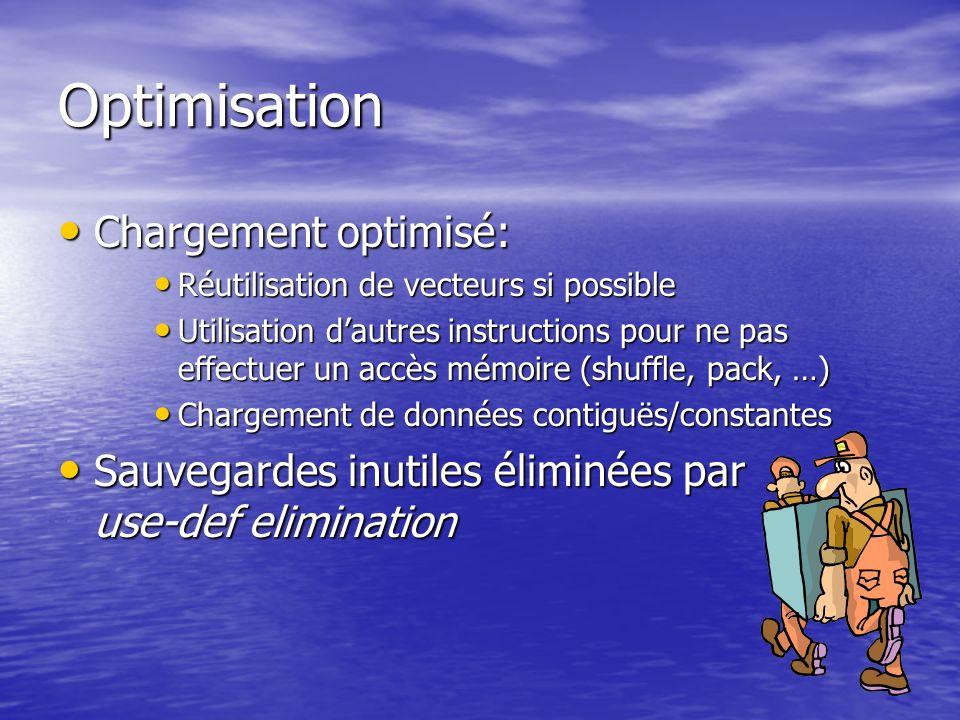 Optimisation Chargement optimisé: Chargement optimisé: Réutilisation de vecteurs si possible Réutilisation de vecteurs si possible Utilisation dautres