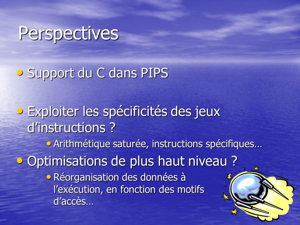 Perspectives Support du C dans PIPS Support du C dans PIPS Exploiter les spécificités des jeux dinstructions ? Exploiter les spécificités des jeux din