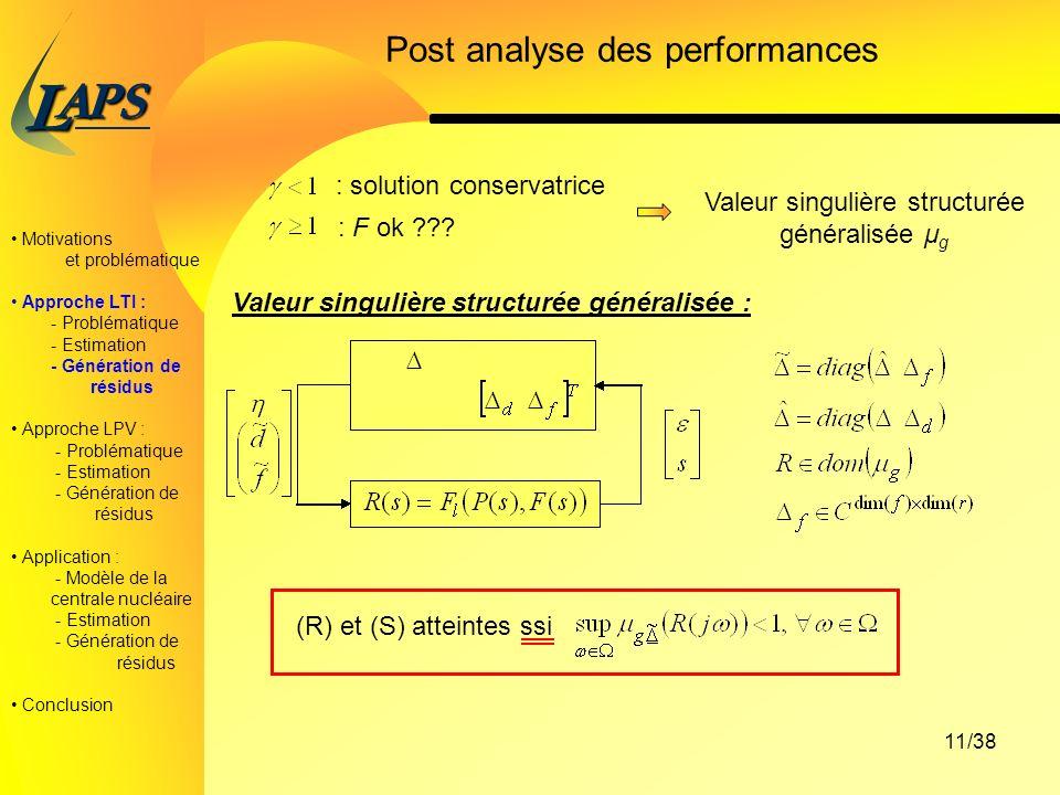PAS L 11/38 Post analyse des performances : solution conservatrice : F ok ??.