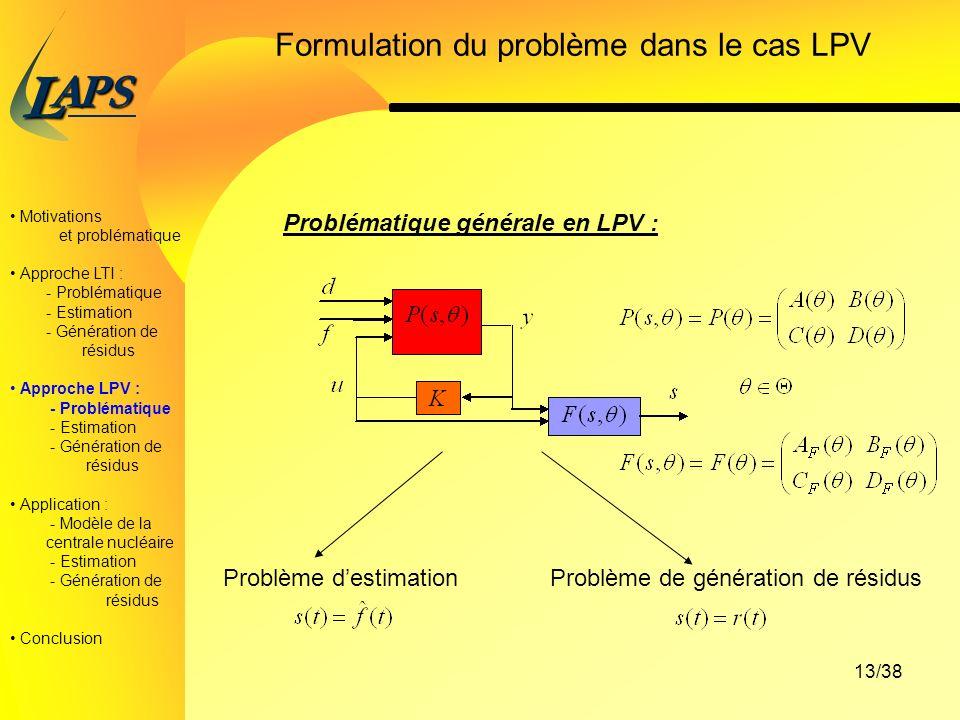 PAS L 13/38 Formulation du problème dans le cas LPV Motivations et problématique Approche LTI : - Problématique - Estimation - Génération de résidus Approche LPV : - Problématique - Estimation - Génération de résidus Application : - Modèle de la centrale nucléaire - Estimation - Génération de résidus Conclusion Problème destimationProblème de génération de résidus Problématique générale en LPV :