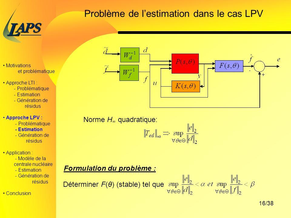 PAS L 16/38 Motivations et problématique Approche LTI : - Problématique - Estimation - Génération de résidus Approche LPV : - Problématique - Estimation - Génération de résidus Application : - Modèle de la centrale nucléaire - Estimation - Génération de résidus Conclusion Problème de lestimation dans le cas LPV Déterminer F(θ) (stable) tel que Norme H quadratique: Formulation du problème :