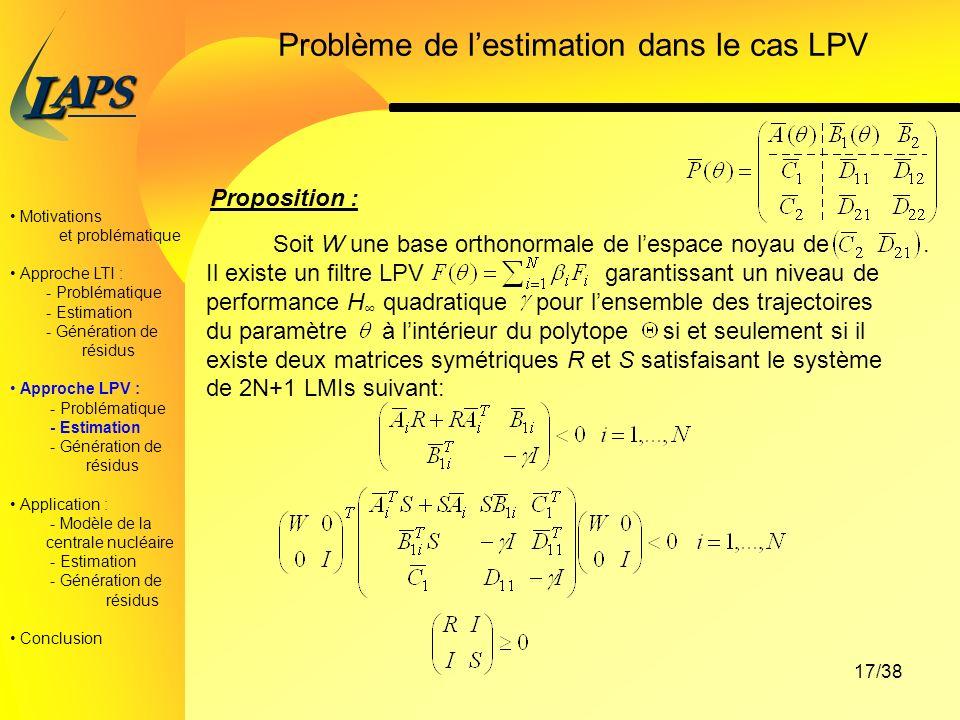 PAS L 17/38 Problème de lestimation dans le cas LPV Proposition : Soit W une base orthonormale de lespace noyau de.