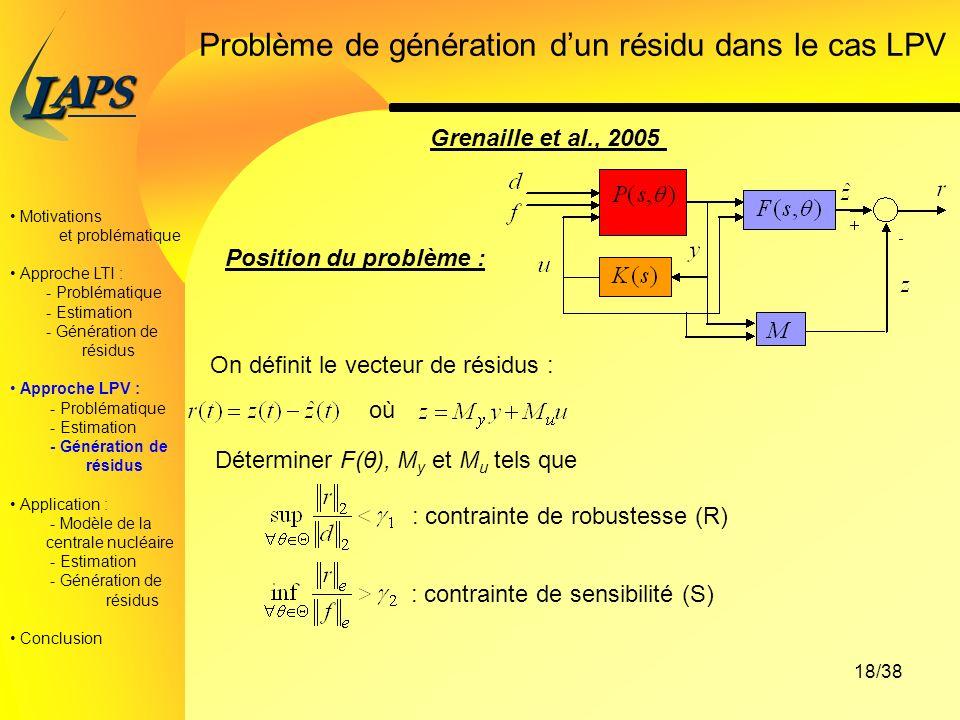 PAS L 18/38 Motivations et problématique Approche LTI : - Problématique - Estimation - Génération de résidus Approche LPV : - Problématique - Estimation - Génération de résidus Application : - Modèle de la centrale nucléaire - Estimation - Génération de résidus Conclusion Problème de génération dun résidu dans le cas LPV Position du problème : On définit le vecteur de résidus : où Déterminer F(θ), M y et M u tels que : contrainte de robustesse (R) : contrainte de sensibilité (S) Grenaille et al., 2005