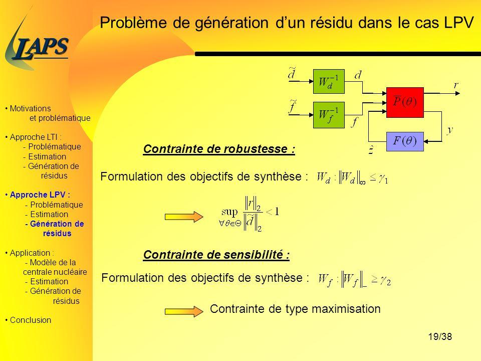 PAS L 19/38 Motivations et problématique Approche LTI : - Problématique - Estimation - Génération de résidus Approche LPV : - Problématique - Estimation - Génération de résidus Application : - Modèle de la centrale nucléaire - Estimation - Génération de résidus Conclusion Problème de génération dun résidu dans le cas LPV Contrainte de robustesse : Formulation des objectifs de synthèse : Contrainte de sensibilité : Formulation des objectifs de synthèse : Contrainte de type maximisation