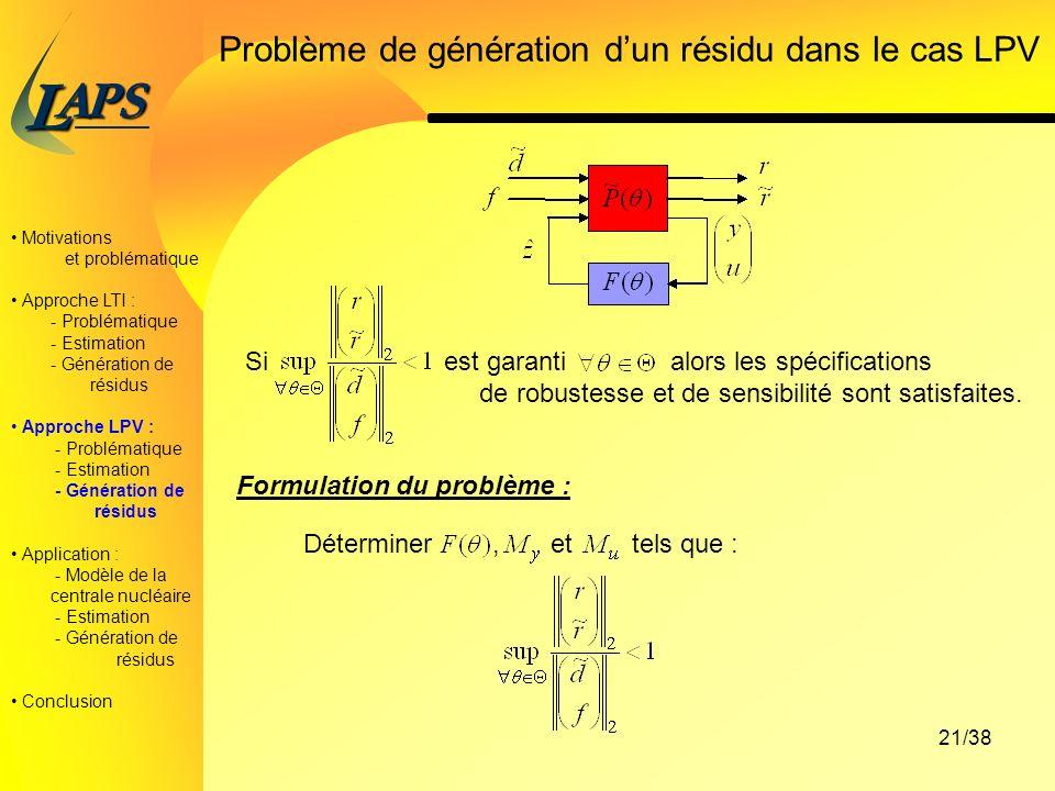 PAS L 21/38 Motivations et problématique Approche LTI : - Problématique - Estimation - Génération de résidus Approche LPV : - Problématique - Estimation - Génération de résidus Application : - Modèle de la centrale nucléaire - Estimation - Génération de résidus Conclusion Problème de génération dun résidu dans le cas LPV Si est garanti alors les spécifications de robustesse et de sensibilité sont satisfaites.