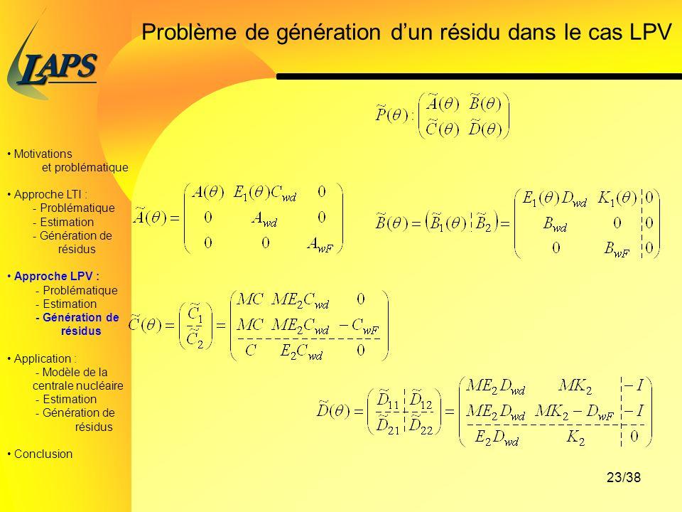 PAS L 23/38 Problème de génération dun résidu dans le cas LPV Motivations et problématique Approche LTI : - Problématique - Estimation - Génération de résidus Approche LPV : - Problématique - Estimation - Génération de résidus Application : - Modèle de la centrale nucléaire - Estimation - Génération de résidus Conclusion