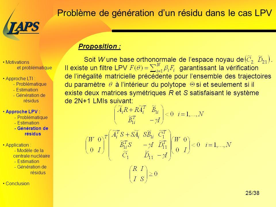 PAS L 25/38 Problème de génération dun résidu dans le cas LPV Proposition : Soit W une base orthonormale de lespace noyau de.