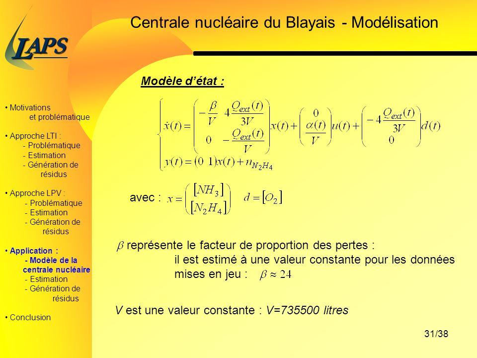 PAS L 31/38 Centrale nucléaire du Blayais - Modélisation Motivations et problématique Approche LTI : - Problématique - Estimation - Génération de résidus Approche LPV : - Problématique - Estimation - Génération de résidus Application : - Modèle de la centrale nucléaire - Estimation - Génération de résidus Conclusion Modèle détat : avec : représente le facteur de proportion des pertes : il est estimé à une valeur constante pour les données mises en jeu : V est une valeur constante : V=735500 litres