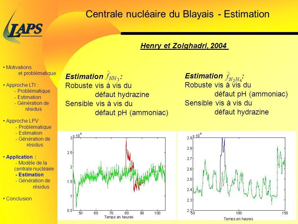 PAS L 33/38 Centrale nucléaire du Blayais - Estimation Motivations et problématique Approche LTI : - Problématique - Estimation - Génération de résidus Approche LPV : - Problématique - Estimation - Génération de résidus Application : - Modèle de la centrale nucléaire - Estimation - Génération de résidus Conclusion Henry et Zolghadri, 2004 Estimation : Robuste vis à vis du défaut hydrazine Sensible vis à vis du défaut pH (ammoniac) Estimation : Robuste vis à vis du défaut pH (ammoniac) Sensible vis à vis du défaut hydrazine
