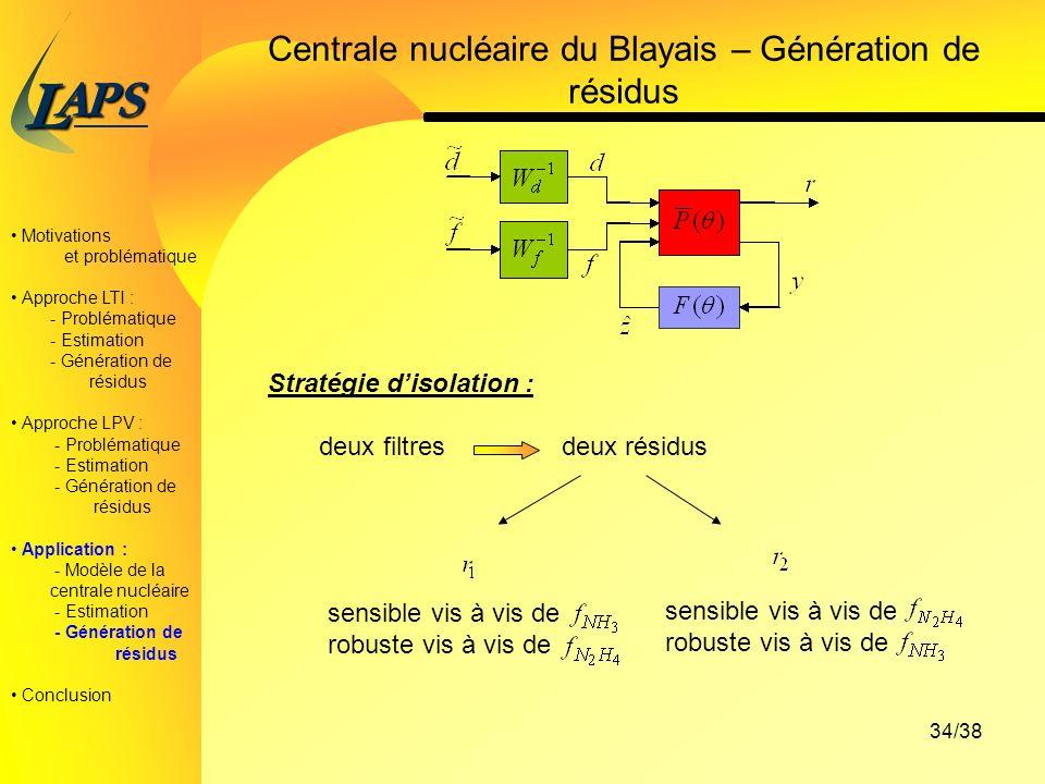 PAS L 34/38 Centrale nucléaire du Blayais – Génération de résidus Motivations et problématique Approche LTI : - Problématique - Estimation - Génération de résidus Approche LPV : - Problématique - Estimation - Génération de résidus Application : - Modèle de la centrale nucléaire - Estimation - Génération de résidus Conclusion Stratégie disolation : deux filtres deux résidus sensible vis à vis de robuste vis à vis de sensible vis à vis de robuste vis à vis de