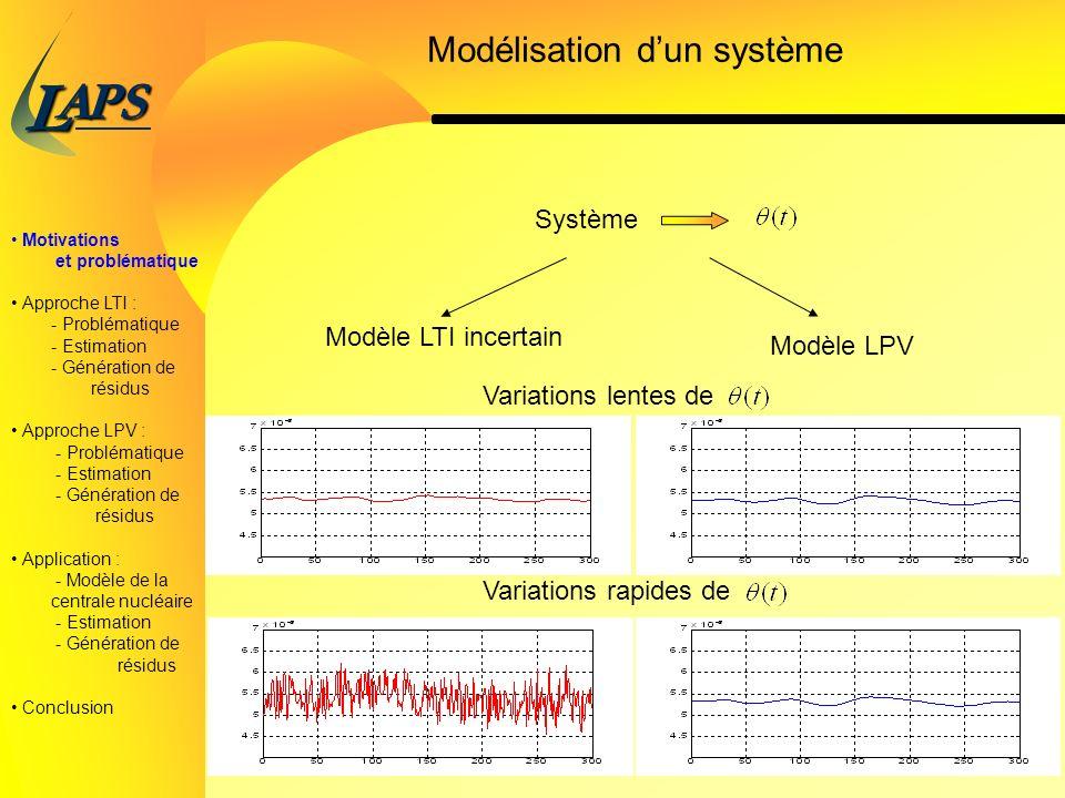 PAS L 4/38 Modélisation dun système Motivations et problématique Approche LTI : - Problématique - Estimation - Génération de résidus Approche LPV : - Problématique - Estimation - Génération de résidus Application : - Modèle de la centrale nucléaire - Estimation - Génération de résidus Conclusion Système Modèle LTI incertain Modèle LPV Variations rapides de Variations lentes de