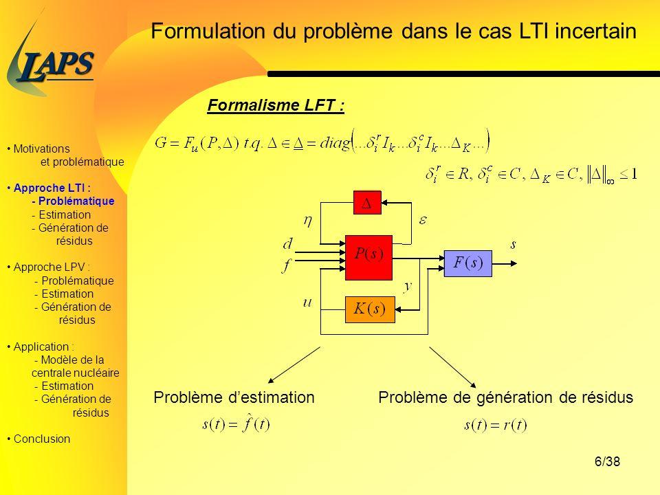 PAS L 6/38 Formulation du problème dans le cas LTI incertain Formalisme LFT : Problème destimationProblème de génération de résidus Motivations et problématique Approche LTI : - Problématique - Estimation - Génération de résidus Approche LPV : - Problématique - Estimation - Génération de résidus Application : - Modèle de la centrale nucléaire - Estimation - Génération de résidus Conclusion