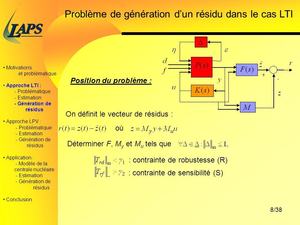 PAS L 8/38 Problème de génération dun résidu dans le cas LTI Position du problème : On définit le vecteur de résidus : où Déterminer F, M y et M u tels que : contrainte de robustesse (R) : contrainte de sensibilité (S) Motivations et problématique Approche LTI : - Problématique - Estimation - Génération de résidus Approche LPV : - Problématique - Estimation - Génération de résidus Application : - Modèle de la centrale nucléaire - Estimation - Génération de résidus Conclusion