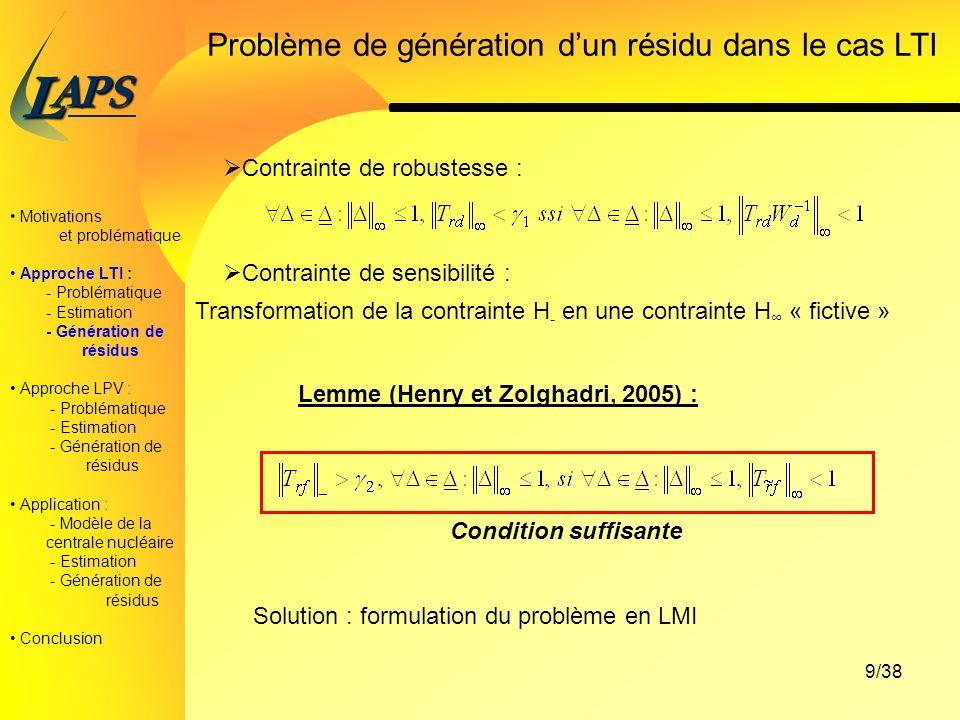 PAS L 9/38 Problème de génération dun résidu dans le cas LTI Contrainte de sensibilité : Transformation de la contrainte H - en une contrainte H « fictive » Lemme (Henry et Zolghadri, 2005) : Condition suffisante Motivations et problématique Approche LTI : - Problématique - Estimation - Génération de résidus Approche LPV : - Problématique - Estimation - Génération de résidus Application : - Modèle de la centrale nucléaire - Estimation - Génération de résidus Conclusion Contrainte de robustesse : Solution : formulation du problème en LMI