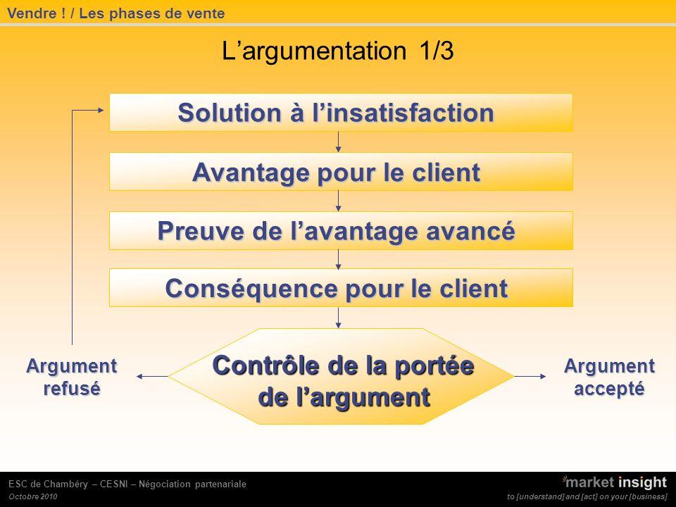 to [understand] and [act] on your [business] Octobre 2010 ESC de Chambéry – CESNI – Négociation partenariale Largumentation 1/3 Vendre .