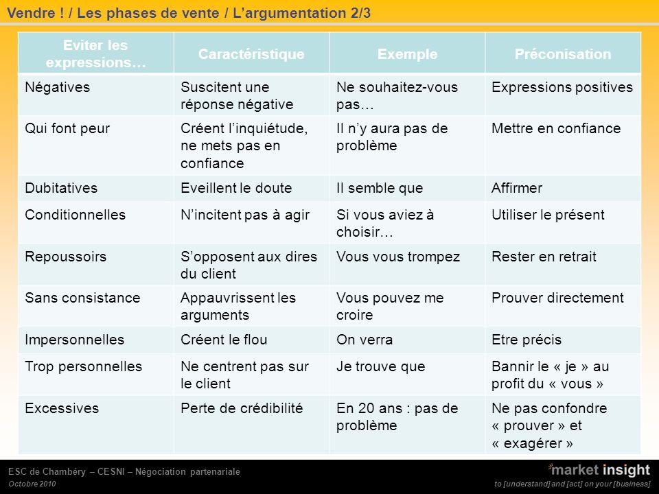 to [understand] and [act] on your [business] Octobre 2010 ESC de Chambéry – CESNI – Négociation partenariale Vendre .