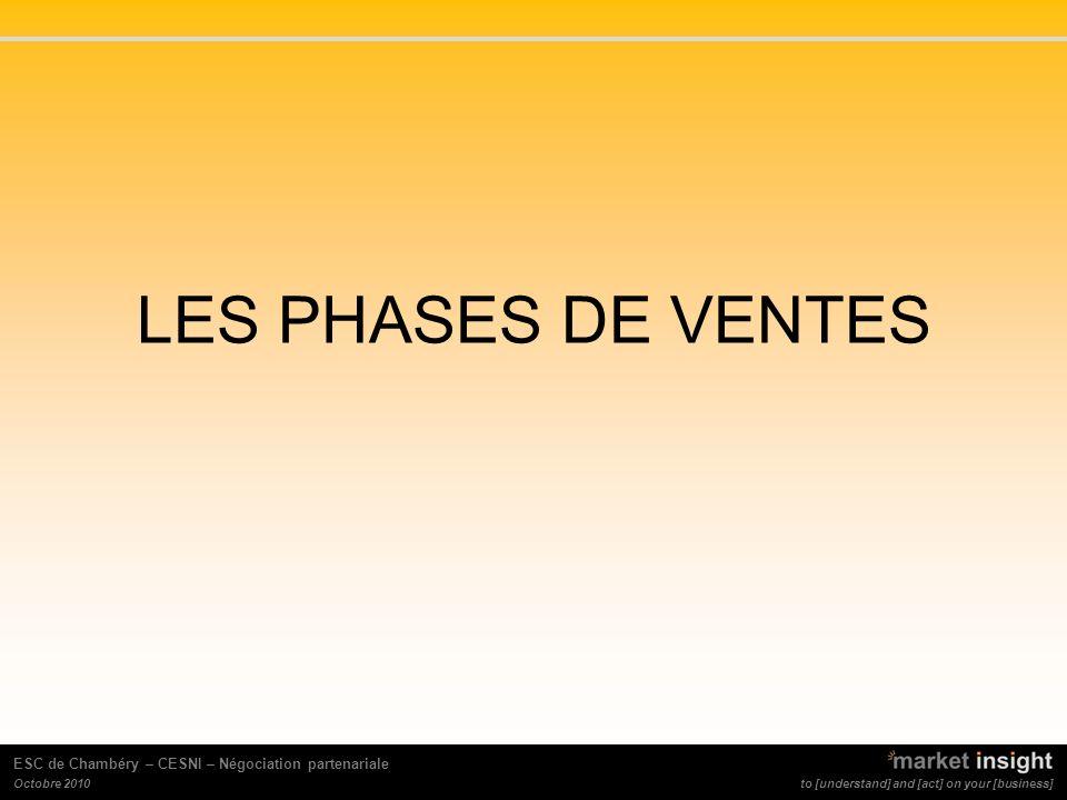 to [understand] and [act] on your [business] Octobre 2010 ESC de Chambéry – CESNI – Négociation partenariale LES PHASES DE VENTES