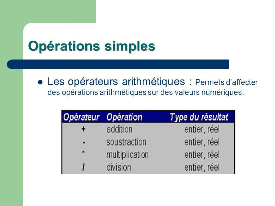 Opérations simples Les opérateurs arithmétiques : Permets daffecter des opérations arithmétiques sur des valeurs numériques.