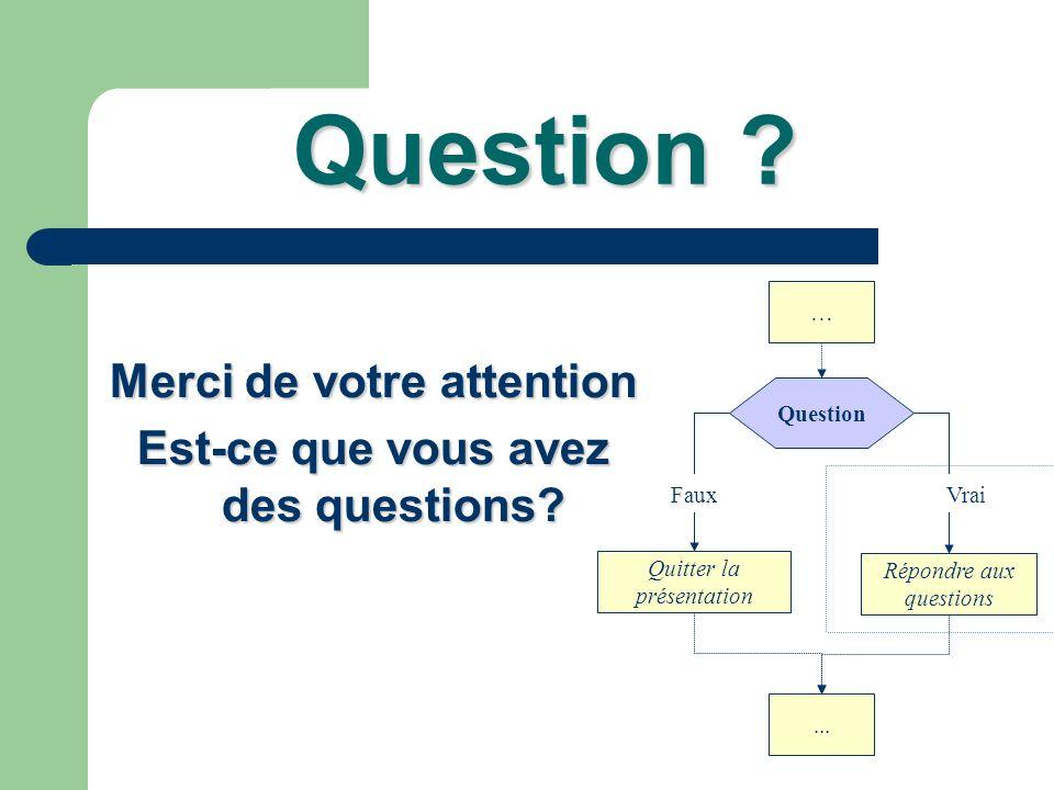 Question ? Merci de votre attention Est-ce que vous avez des questions? … Question Quitter la présentation Répondre aux questions FauxVrai...